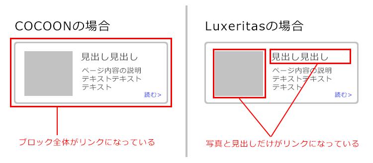 COCOONとLuxeritasのリンクエリアの違い